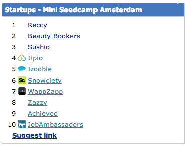 My top 10 startups - Mini Seedcamp Amsterdam